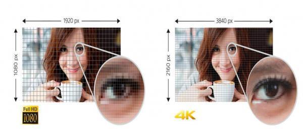 exemplo de câmera 4k