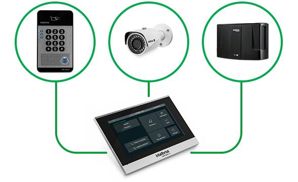 Monitor de vídeo IP com Voip